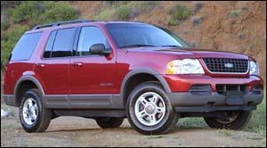 2003 ford epedition eddie bauer gas tank capacity. Black Bedroom Furniture Sets. Home Design Ideas