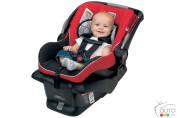 Top 5 : Sièges d'auto pour bébé en 2015