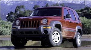 2003 Jeep Liberty Sport >> 2003 Jeep Liberty Specifications Car Specs Auto123