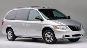 chrysler town-country Limited