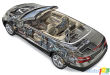 2011 Mercedes-Benz E-Class Cabriolet: Assistance in critical situations