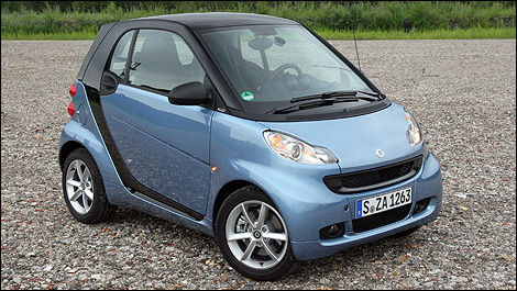 2017 Smart Fortwo First Impressions