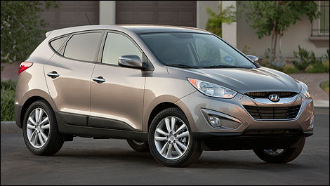 Hyundai Tucson Limited Awd Review