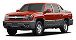 2003 Chevrolet Avalanche Road Test