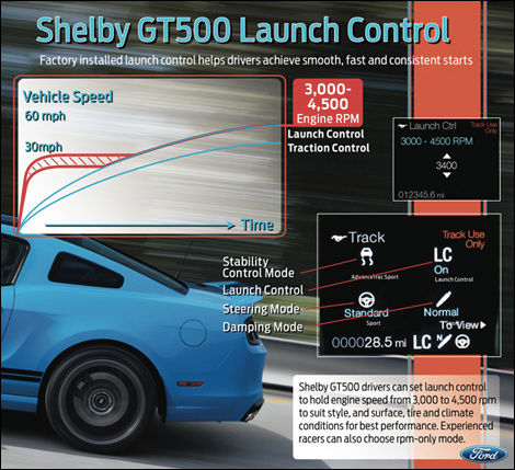2013 Ford Mustang Shelby GT500 Traction Control
