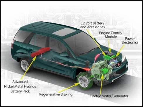2007 Saturn Vue Green Line Photo General Motors