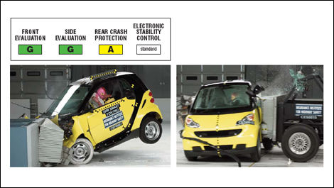 The Fortwo Is Clified As A Microcar And It S Smallest Vehicle Ever Tested By Ociation Weighing Measly 1 800 Lbs Coming In At Over 3