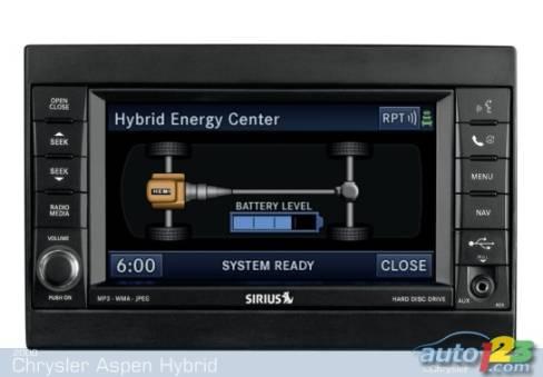 2009 chrysler aspen hybrid battery