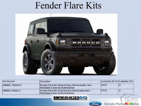 The first accessories for the Ford Bronco surface   Car ...