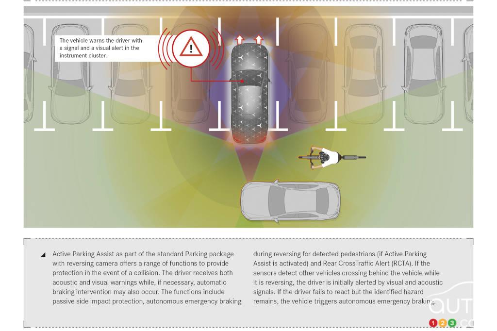 Système de stationnement et de freinage automatique
