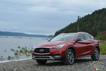 Top 10 Luxury Subcompact Suvs