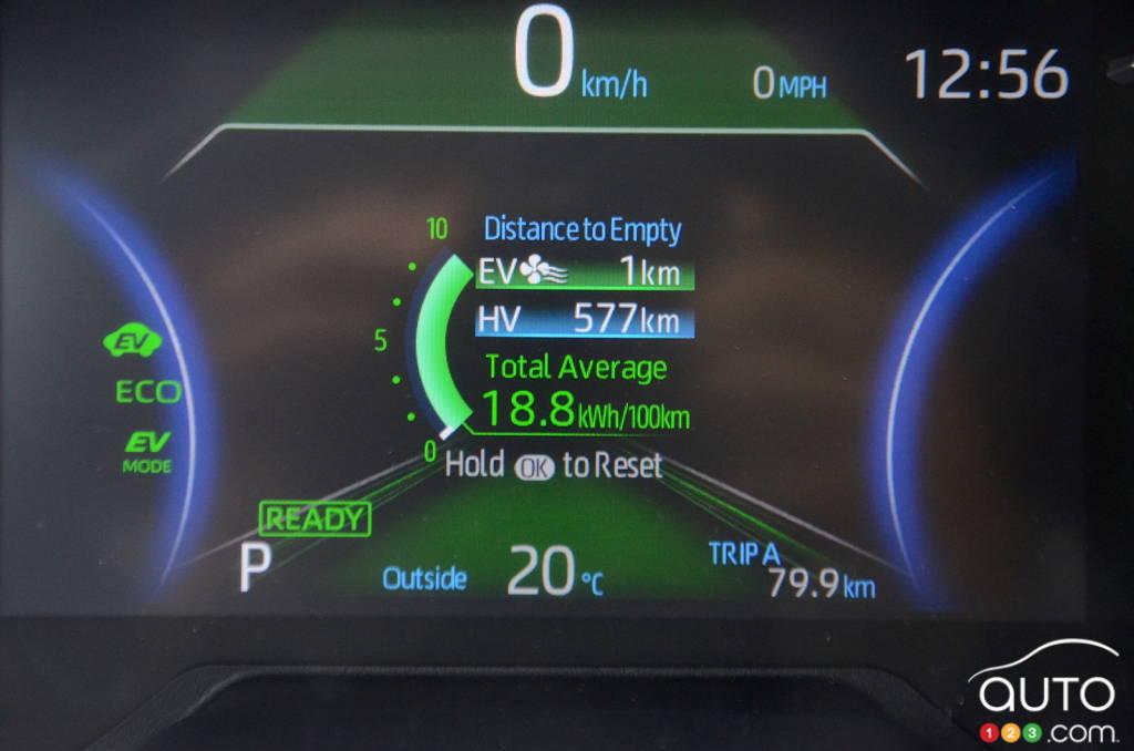 Toyota RAV4 Prime 2021, jauge de consommation d'énergie