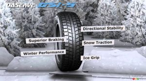 Winter Tire Review: Toyo Observe GSi5