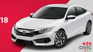 20 Years of Honda Civic at the Top, and a Special Edition to Celebrate!