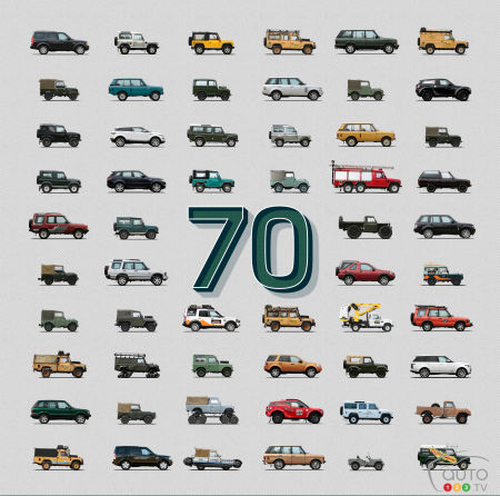 Land Rover Marks 70 Years of Existence with Web broadcast