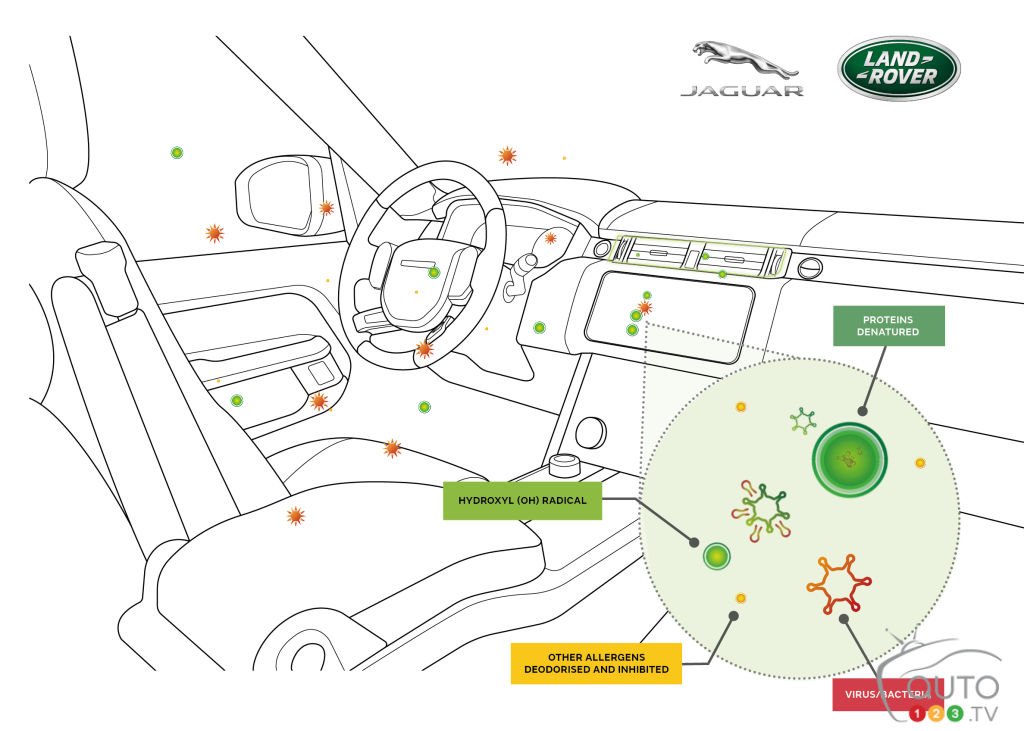 Land Rover Details New Virus-Fighting Filtration System