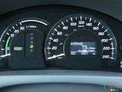 Cluster gauges in the dashboard